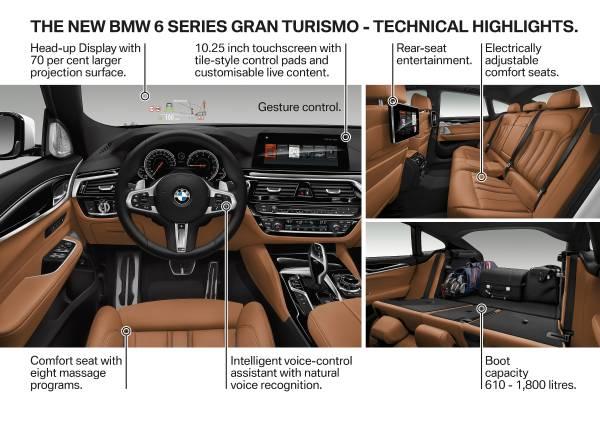 Interior BMW 6 Series G32